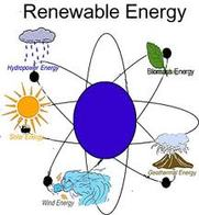 renewable energy energy that comes from resources that are continually